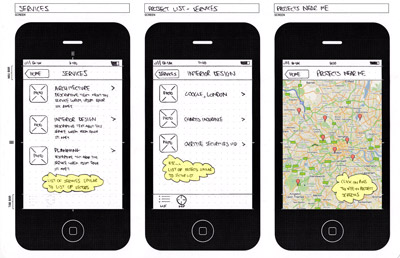 Paper Prototype for iPhone application development